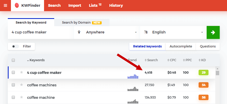How to Find Keywords Research for SEO: A Beginner's Guide
