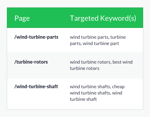 Off-Page SEO in 2020: The Complete Guide Boost Your Website