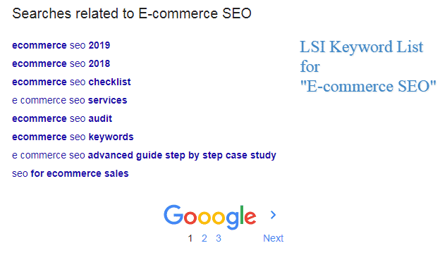 Ecommerce SEO Guide: Ecommerce Marketing Strategies 2020