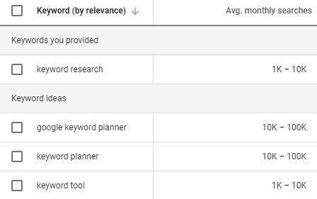 Keyword research for SEO 2020 Best Guide
